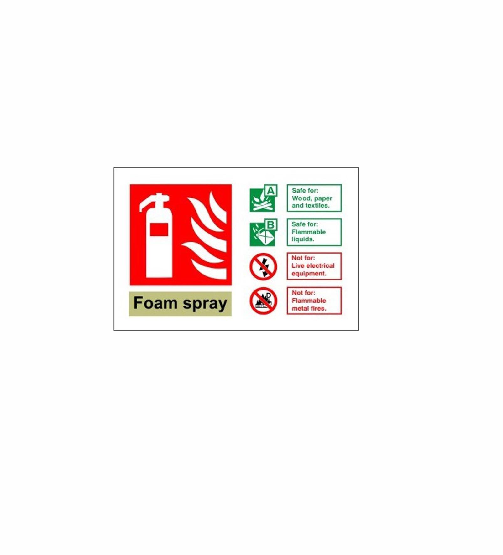 Fire Extinguisher ID Foam