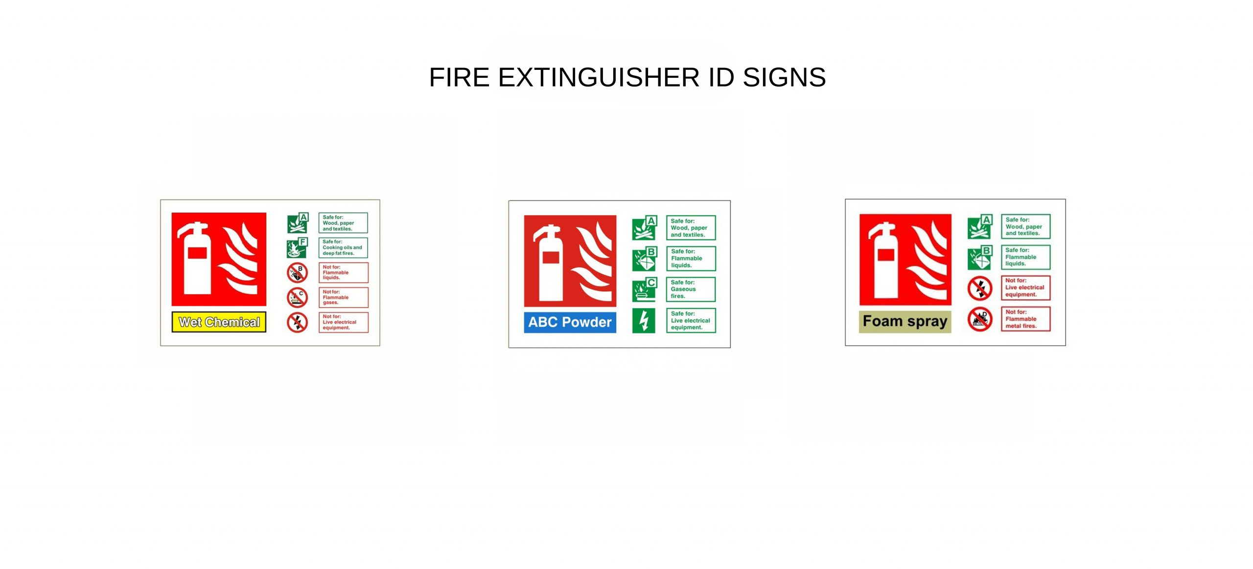 Fire Extinguisher ID Signs