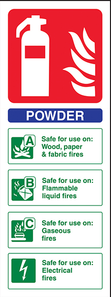 Powder ID Sign