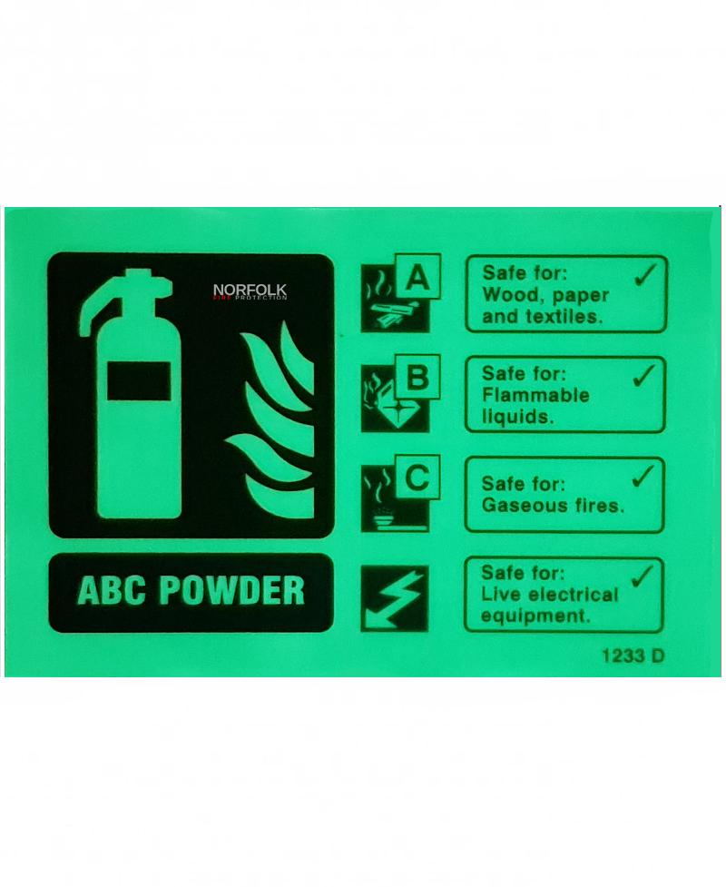Powder ID Sign