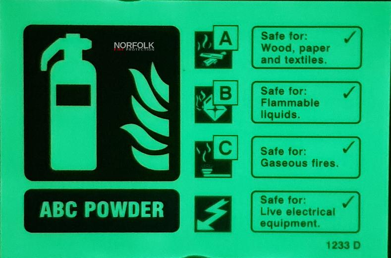 Powder Extinguisher ID Sign